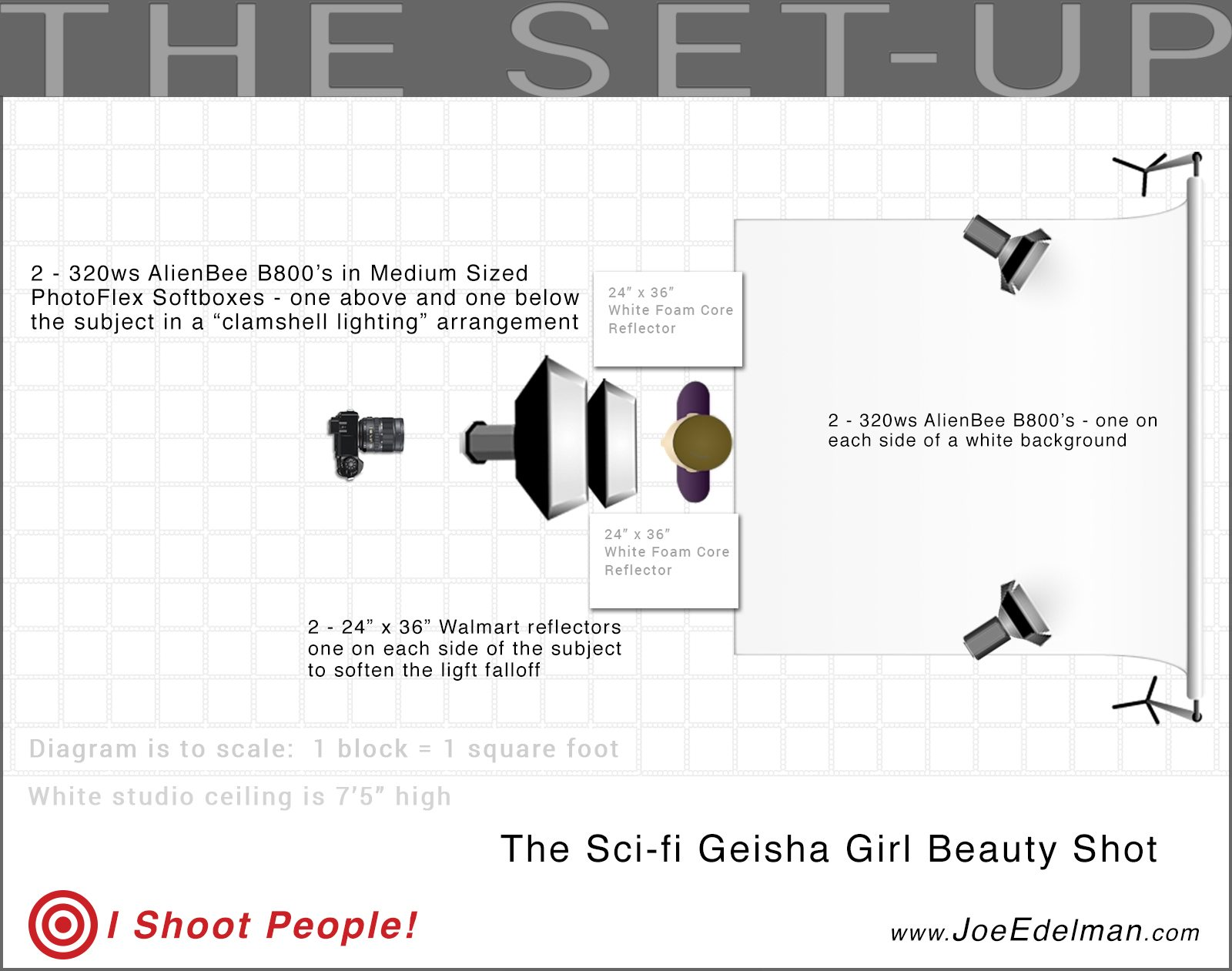 Lighting Diagram for the Sci-Fi Geisha Girl